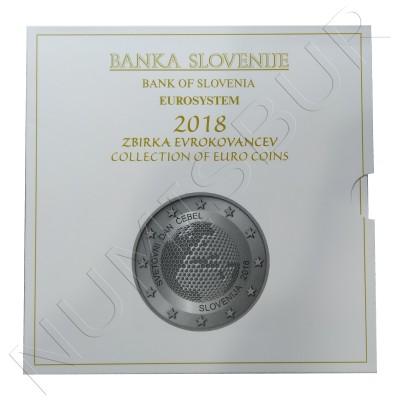 Euroset SLOVENIA 2018 - BU