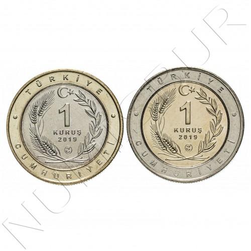 1 kurush TURKEY 2019 - Birds of Anatolia (24 coins)